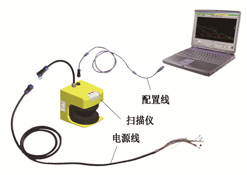 LSPD安全激光扫描仪产品组成图