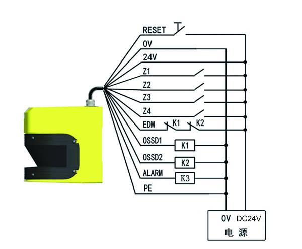 LSPD安全激光扫描仪接线图多区域