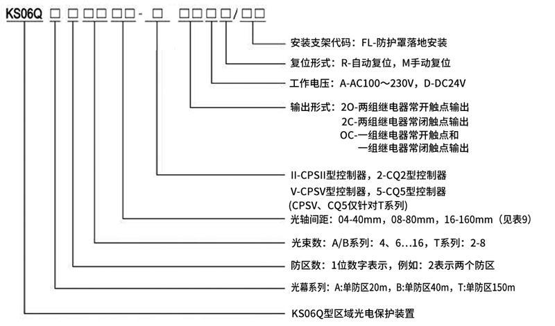 KS06Q型区域光电保护装置整机规格型号