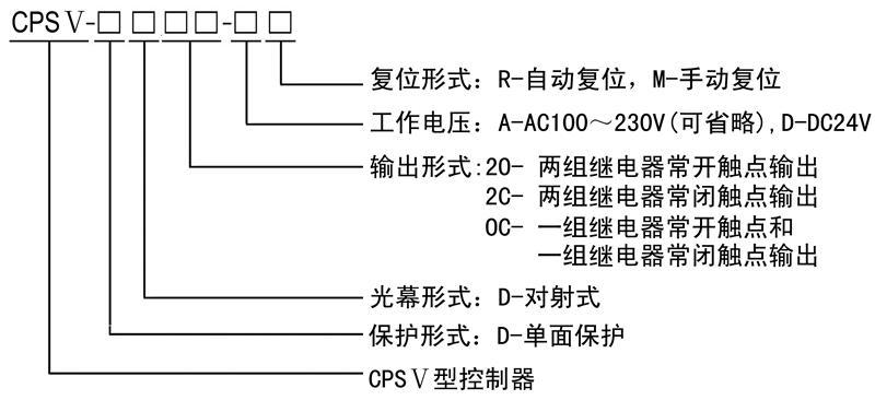 CPS控制器规格型号