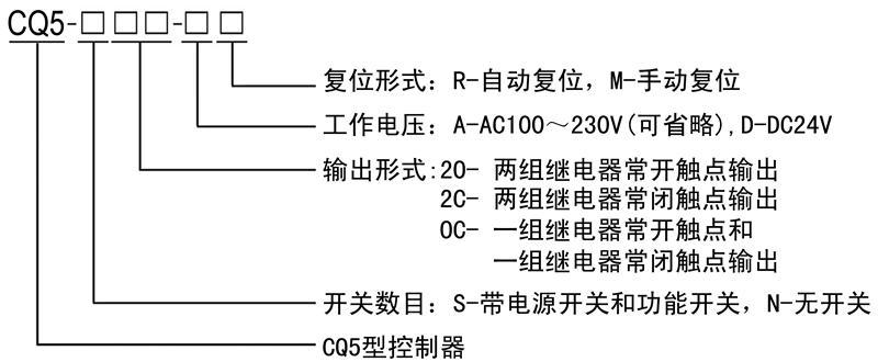 CQ5控制器规格型号