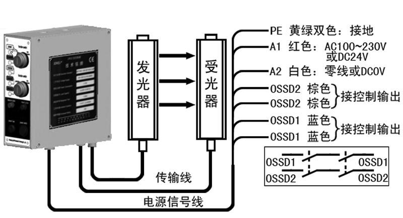 CPSv控制器接线图