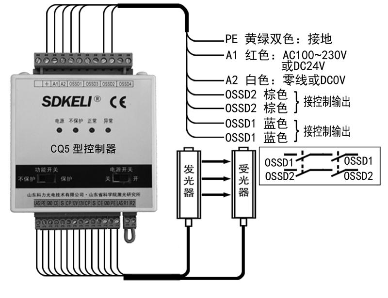 CQ5控制器接线图