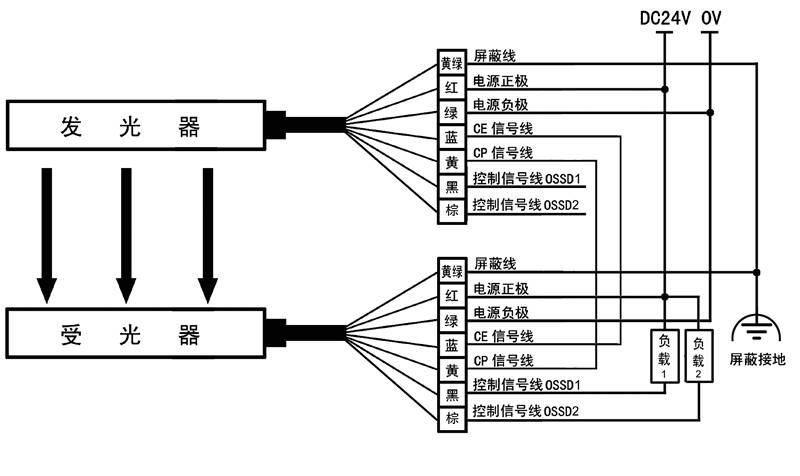 KS06G型级连式安全光栅布线图NPN输出